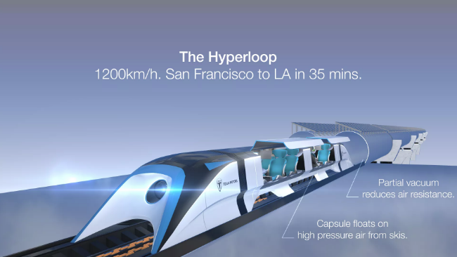What Is The Hyperloop?